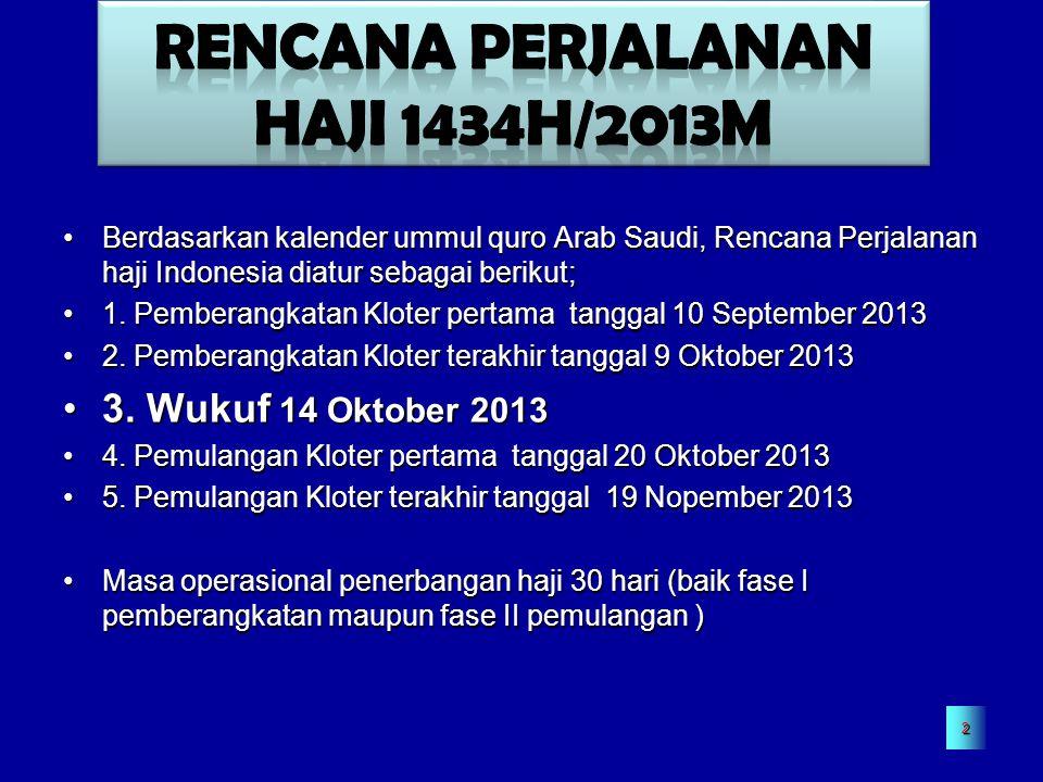 Rencana perjalanan haji 1434H/2013m