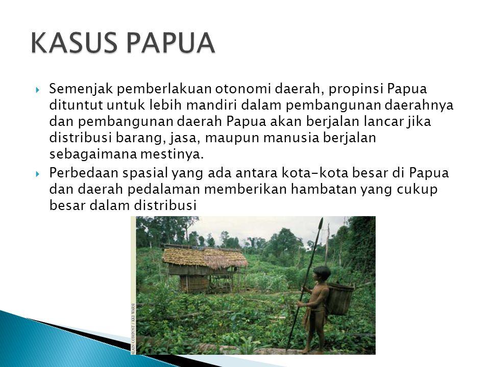 KASUS PAPUA