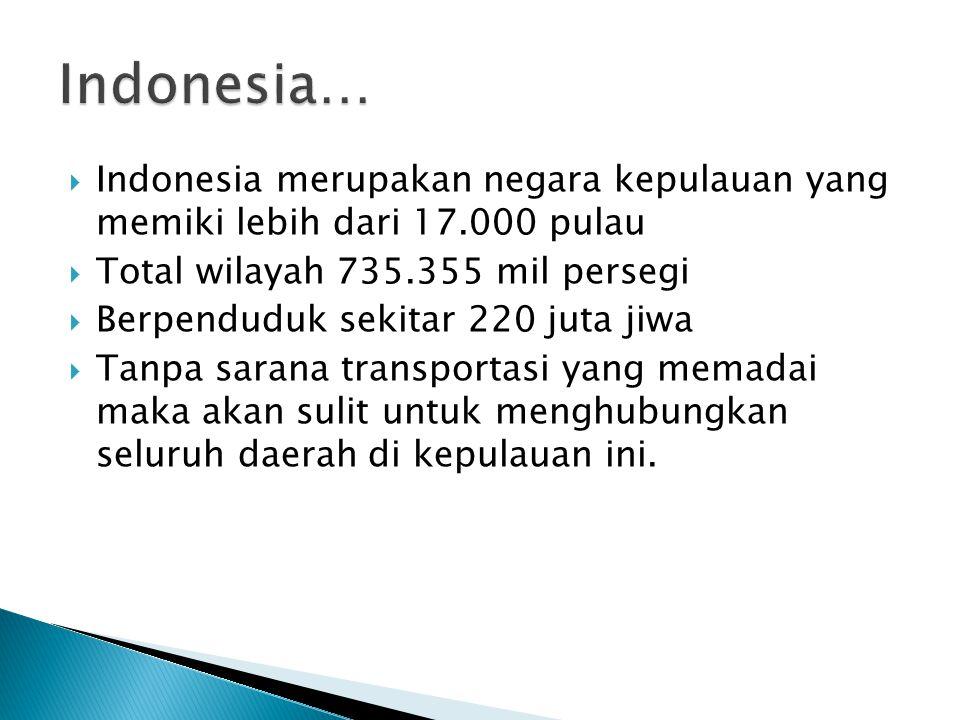 Indonesia… Indonesia merupakan negara kepulauan yang memiki lebih dari 17.000 pulau. Total wilayah 735.355 mil persegi.