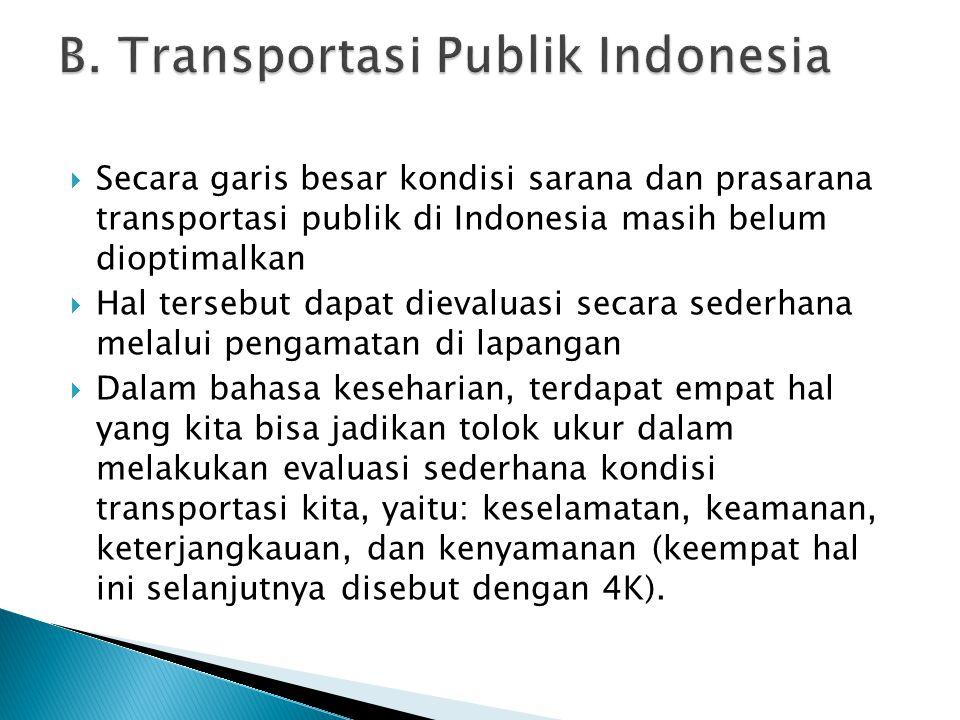 B. Transportasi Publik Indonesia