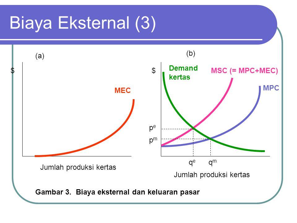 Biaya Eksternal (3) (b) (a) Demand kertas $ $ MSC (= MPC+MEC) MPC MEC