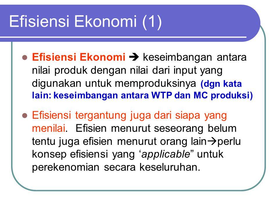 Efisiensi Ekonomi (1)