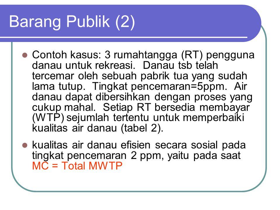 Barang Publik (2)