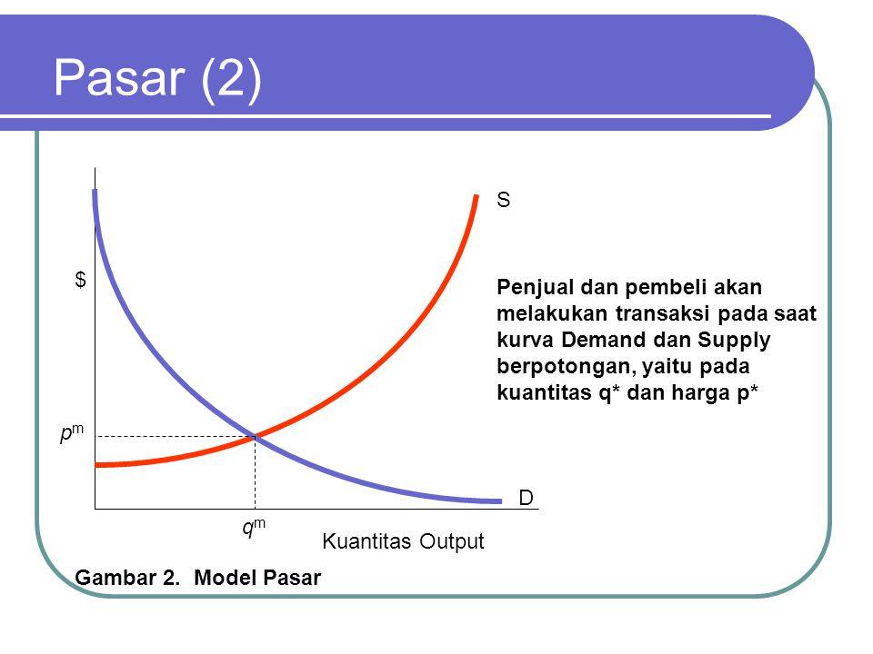 Pasar (2) S. $ Penjual dan pembeli akan melakukan transaksi pada saat kurva Demand dan Supply berpotongan, yaitu pada kuantitas q* dan harga p*