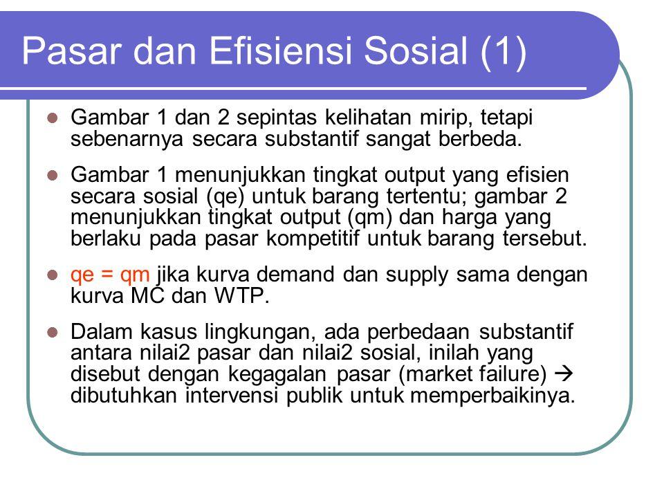 Pasar dan Efisiensi Sosial (1)