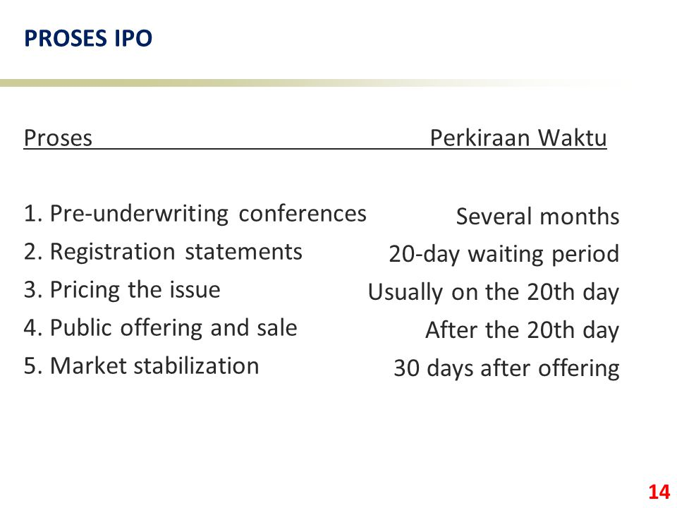 PROSES IPO Proses Perkiraan Waktu. 1. Pre-underwriting conferences. 2. Registration statements.