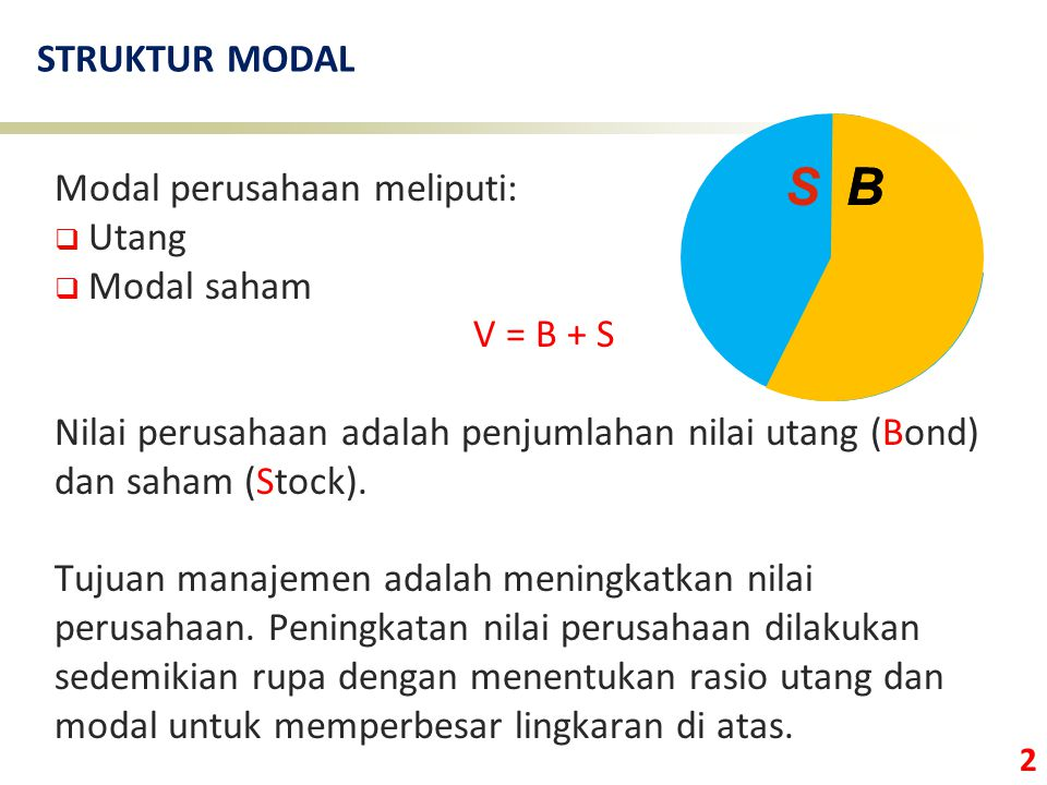 S B STRUKTUR MODAL Modal perusahaan meliputi: Utang Modal saham