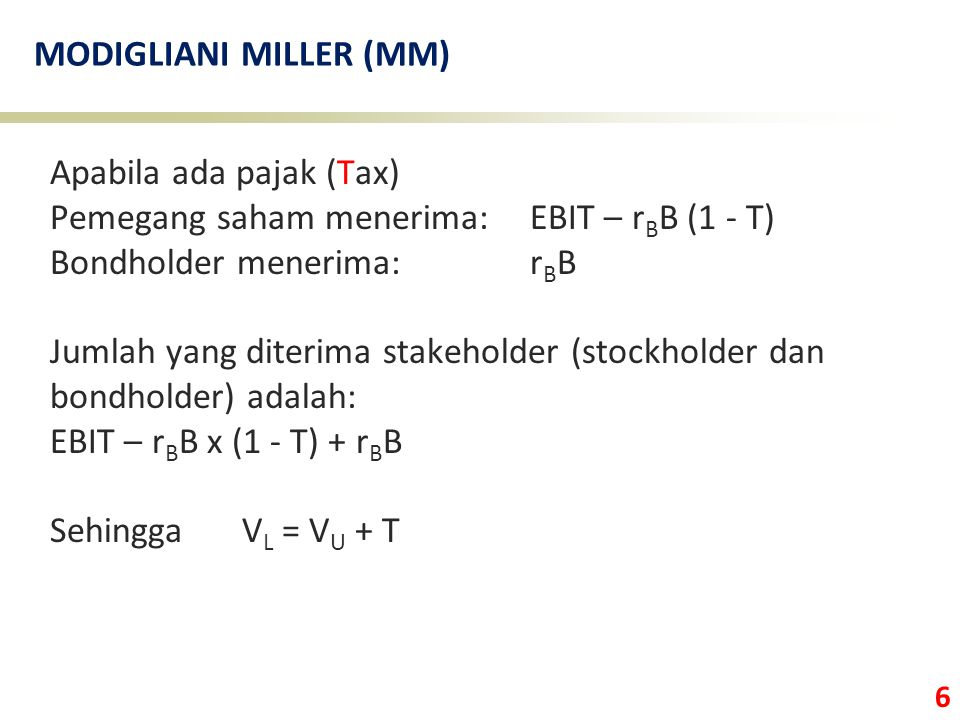 MODIGLIANI MILLER (MM)