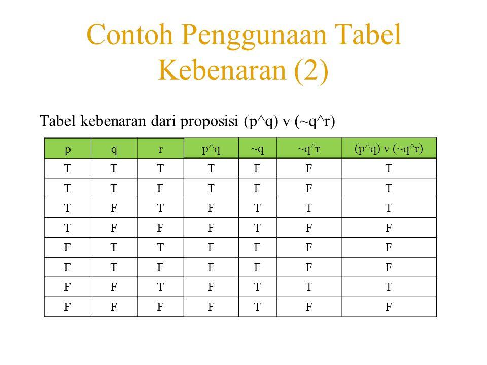 Contoh Penggunaan Tabel Kebenaran (2)