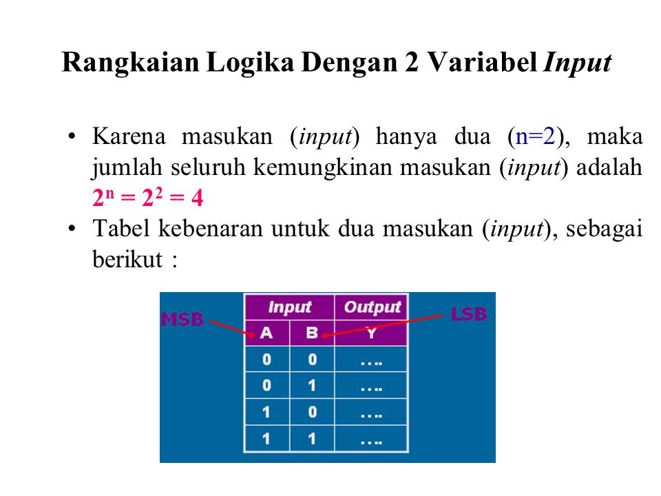 Rangkaian Logika Dengan 2 Variabel Input