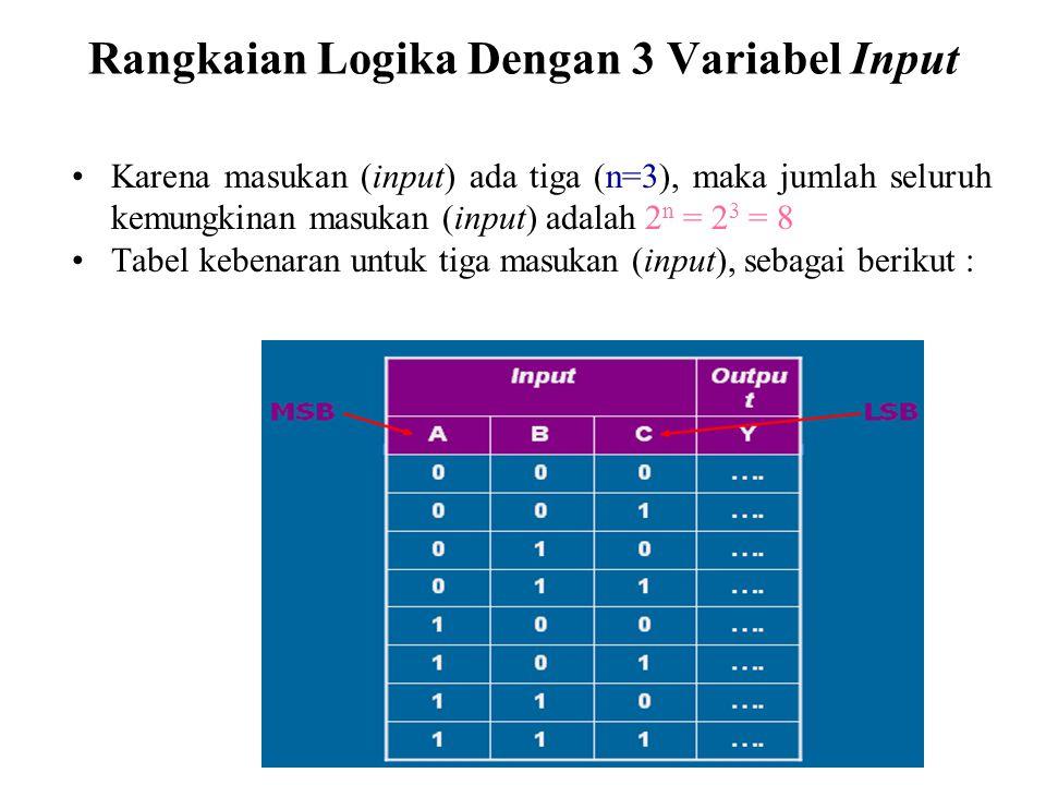 Rangkaian Logika Dengan 3 Variabel Input