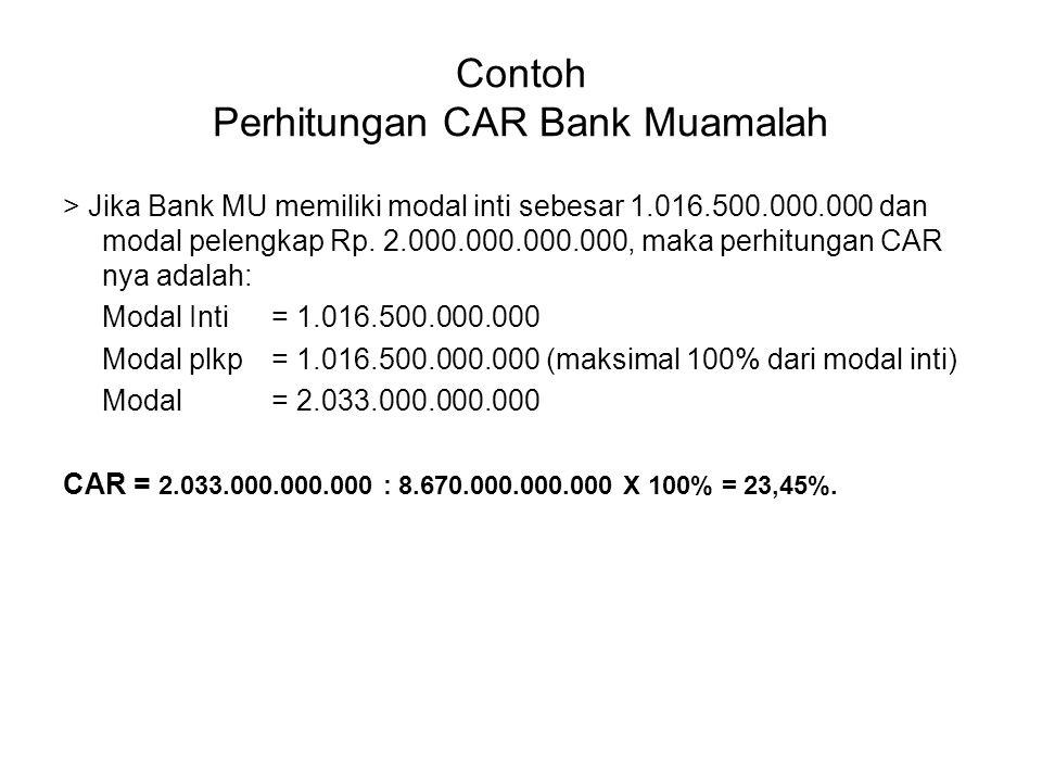 Contoh Perhitungan CAR Bank Muamalah