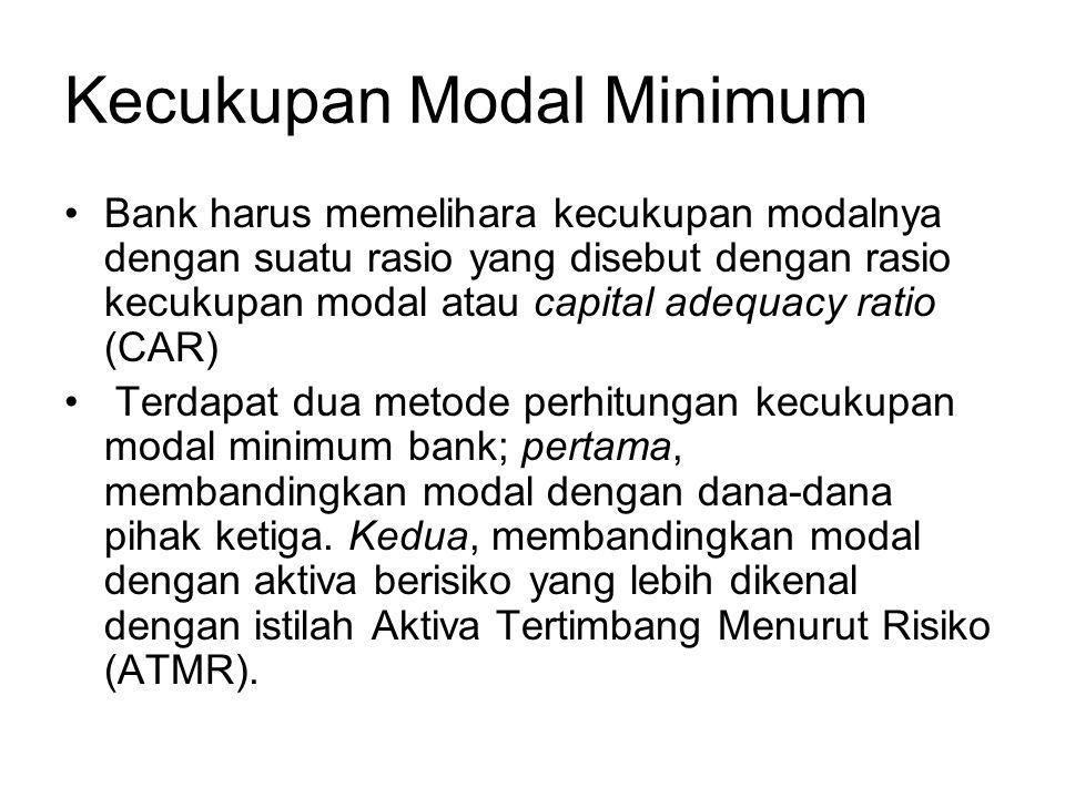 Kecukupan Modal Minimum