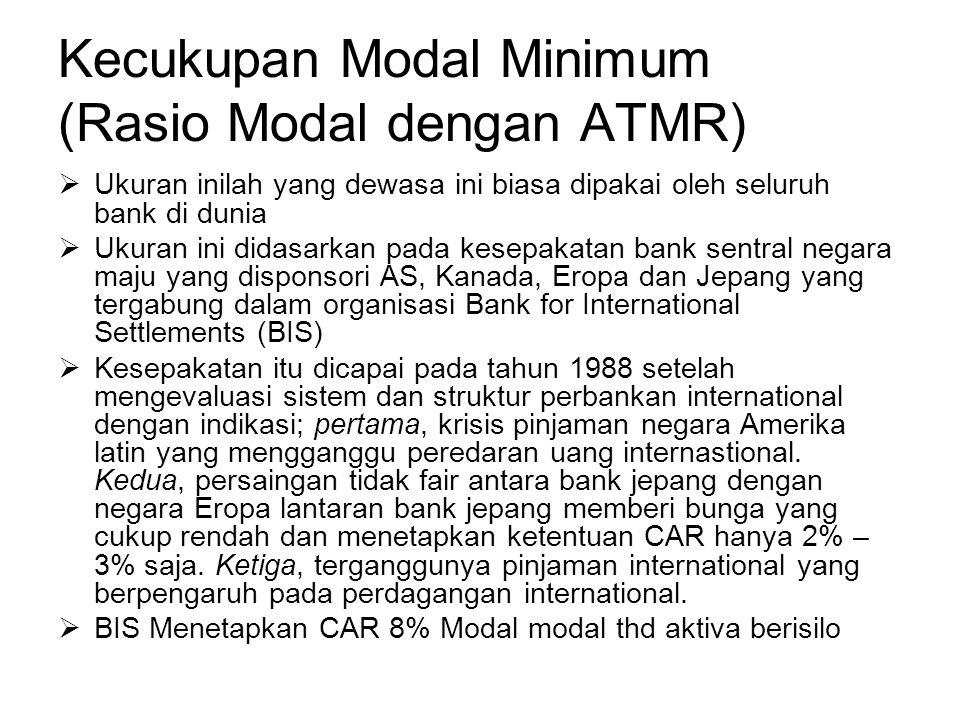 Kecukupan Modal Minimum (Rasio Modal dengan ATMR)