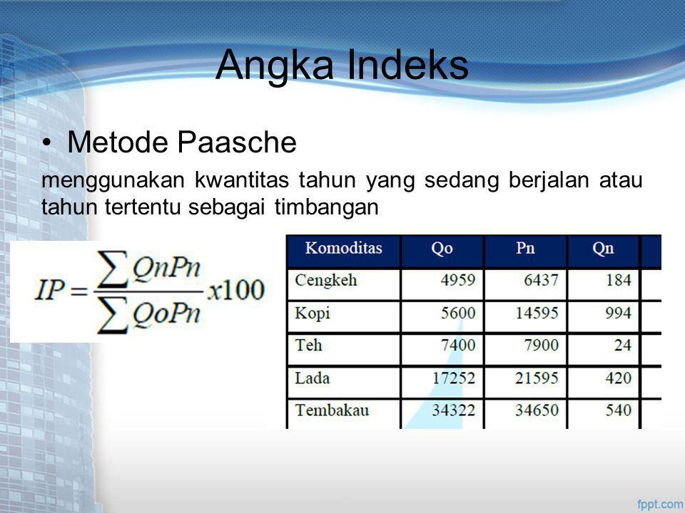 Angka Indeks Metode Paasche