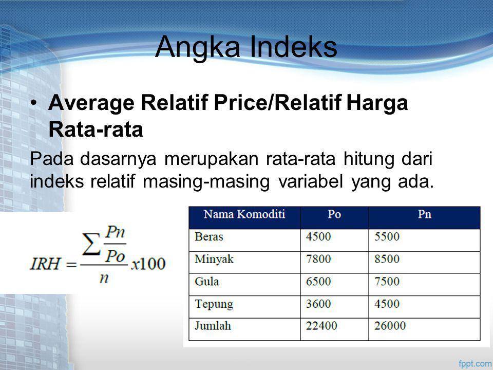 Angka Indeks Average Relatif Price/Relatif Harga Rata-rata