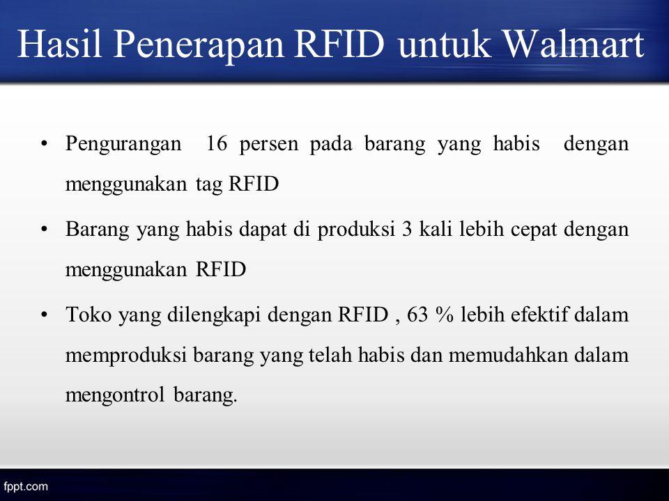 Hasil Penerapan RFID untuk Walmart