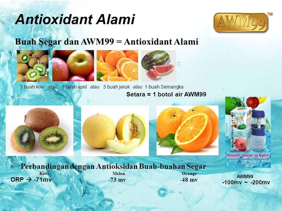 Antioxidant Alami Buah Segar dan AWM99 = Antioxidant Alami