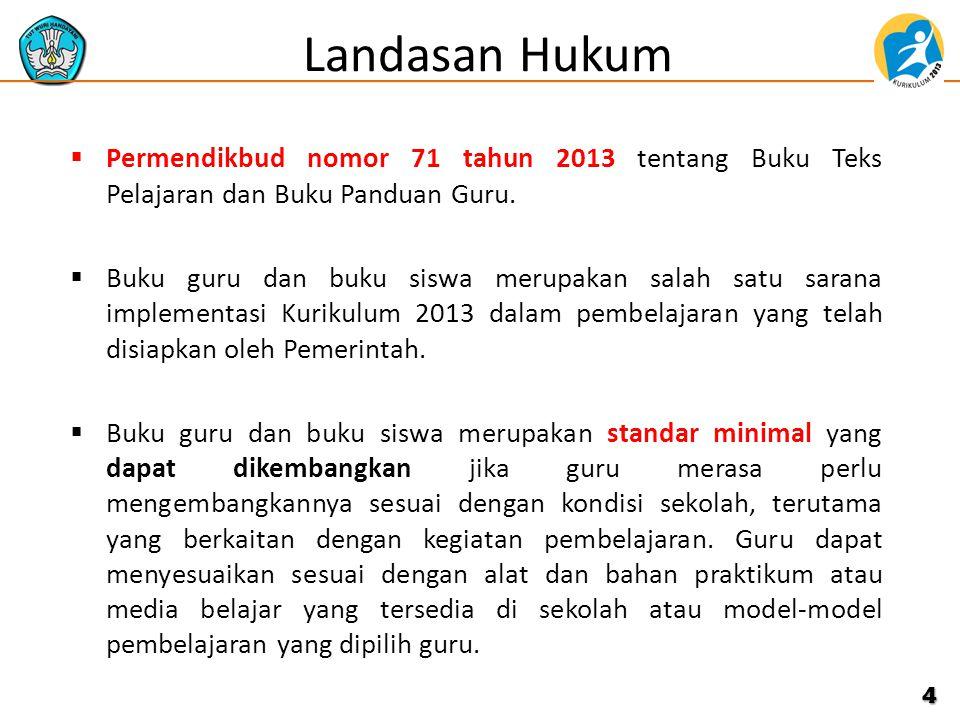 Landasan Hukum Permendikbud nomor 71 tahun 2013 tentang Buku Teks Pelajaran dan Buku Panduan Guru.