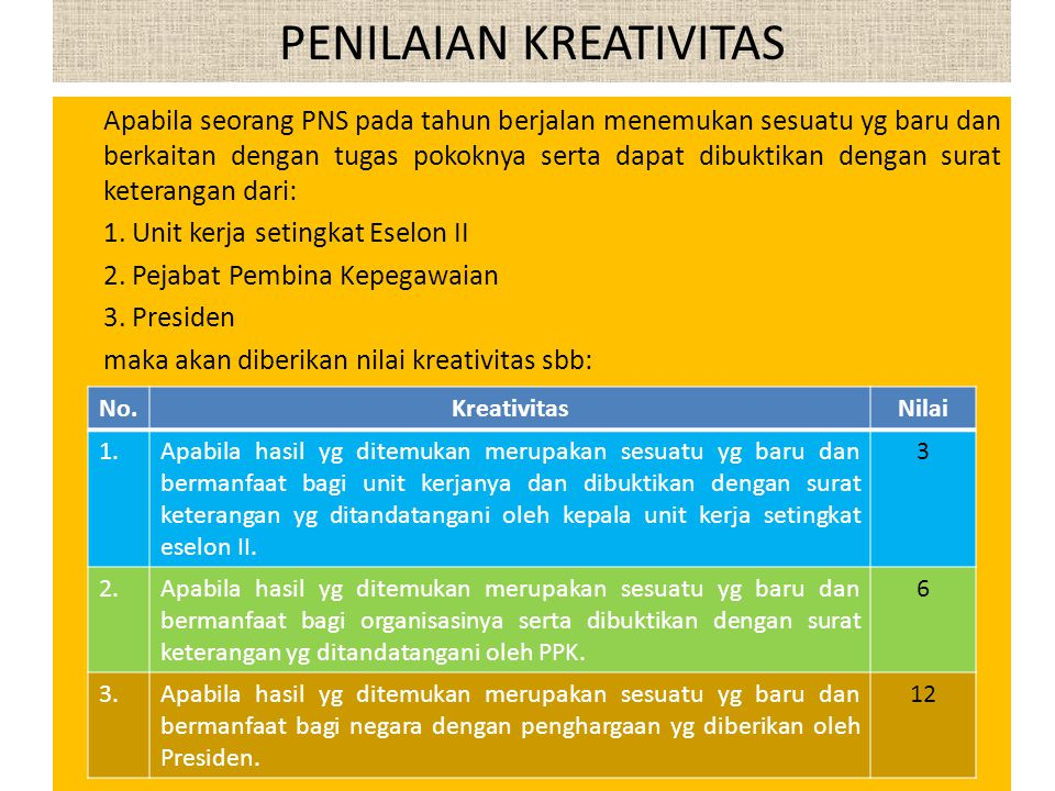 PENILAIAN KREATIVITAS