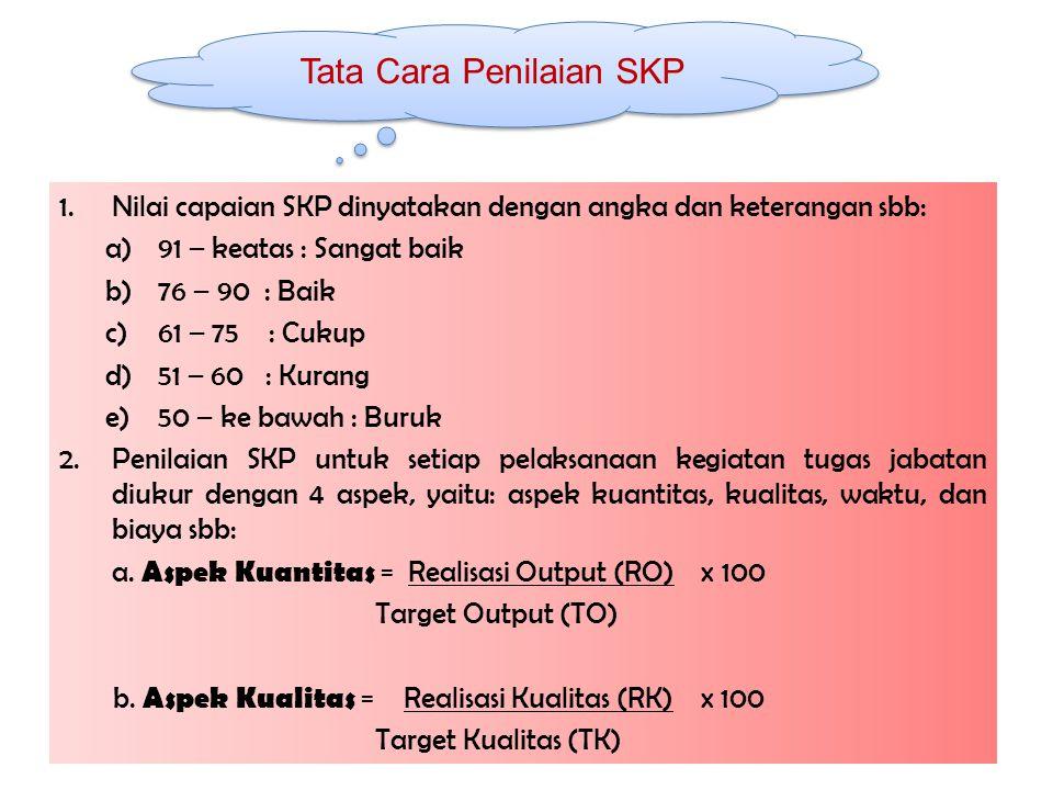 Tata Cara Penilaian SKP
