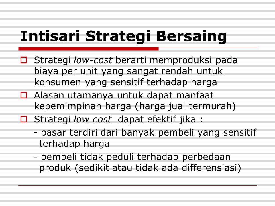 Intisari Strategi Bersaing