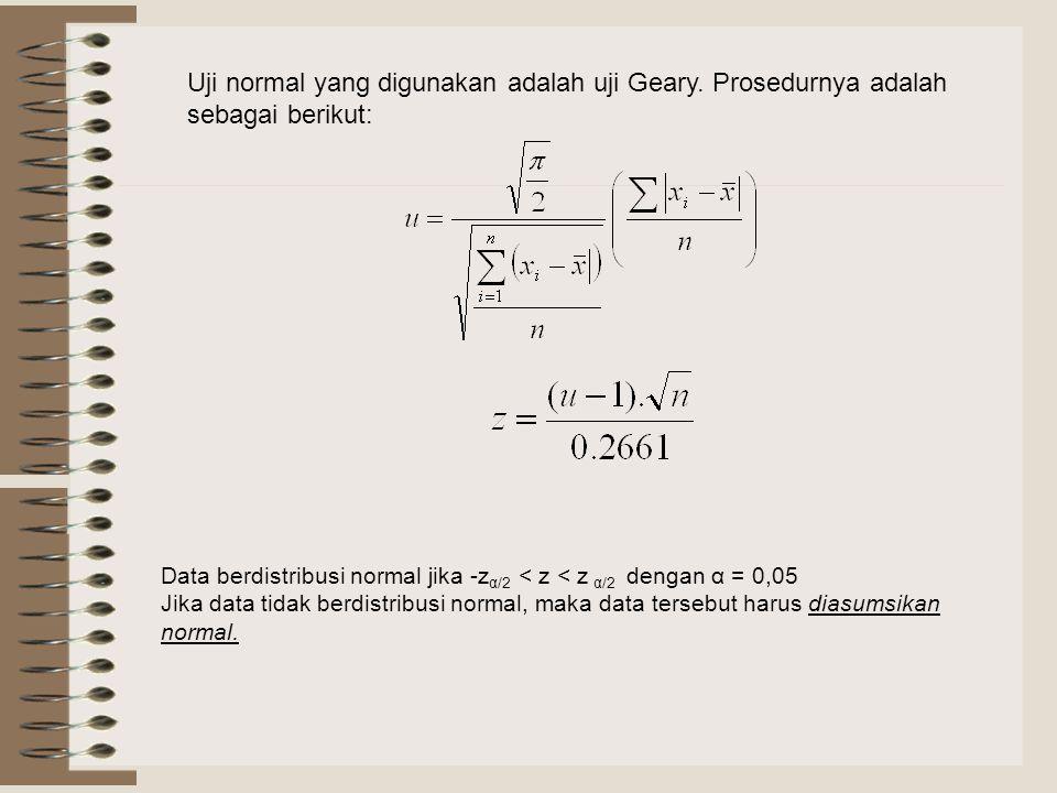Uji normal yang digunakan adalah uji Geary