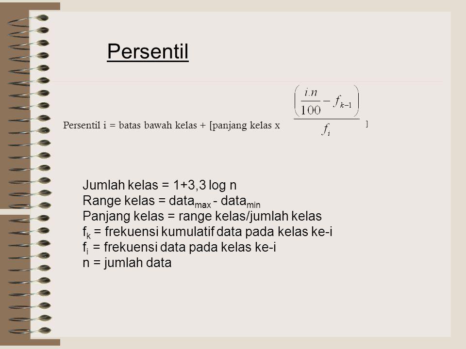 Persentil Jumlah kelas = 1+3,3 log n Range kelas = datamax - datamin