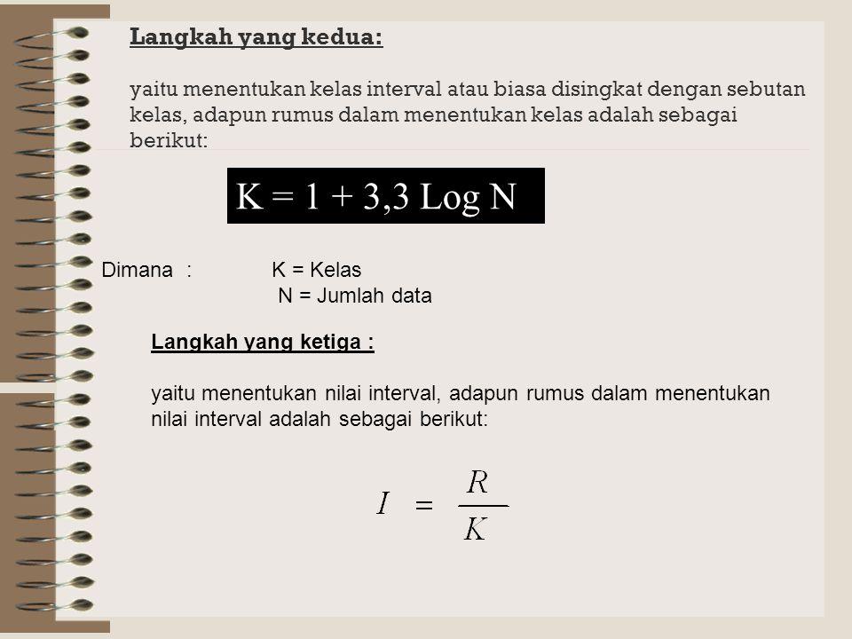 Langkah yang kedua: yaitu menentukan kelas interval atau biasa disingkat dengan sebutan kelas, adapun rumus dalam menentukan kelas adalah sebagai berikut: