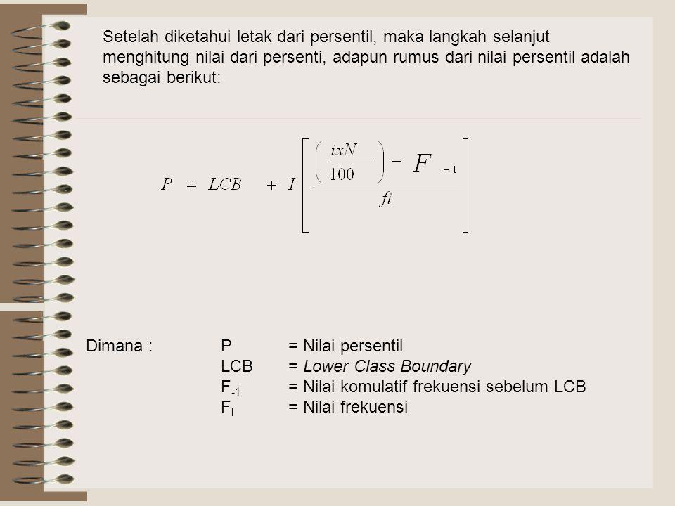 Setelah diketahui letak dari persentil, maka langkah selanjut menghitung nilai dari persenti, adapun rumus dari nilai persentil adalah sebagai berikut:
