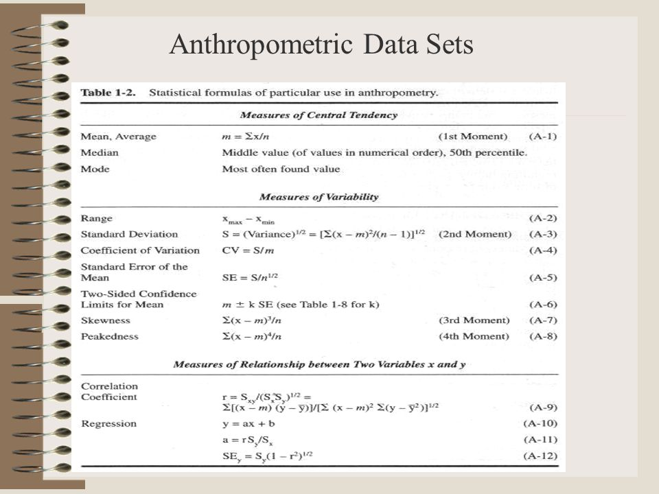 Anthropometric Data Sets