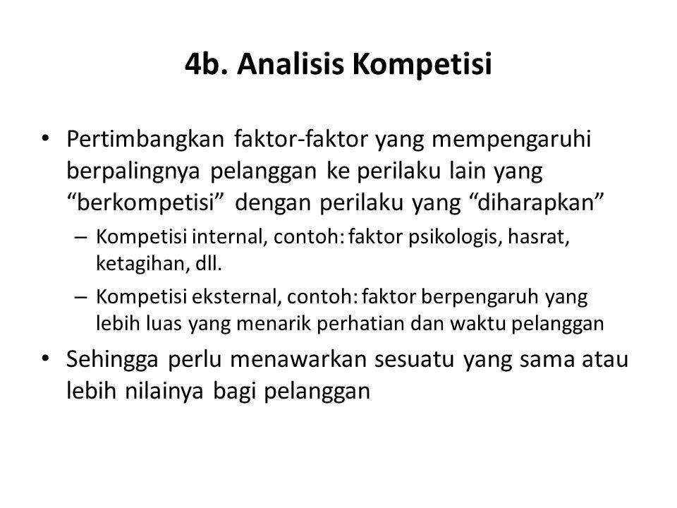 4b. Analisis Kompetisi