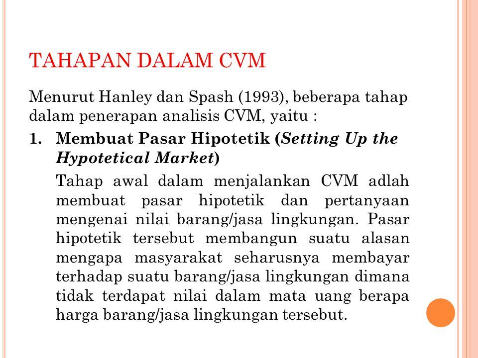TAHAPAN DALAM CVM Menurut Hanley dan Spash (1993), beberapa tahap dalam penerapan analisis CVM, yaitu :