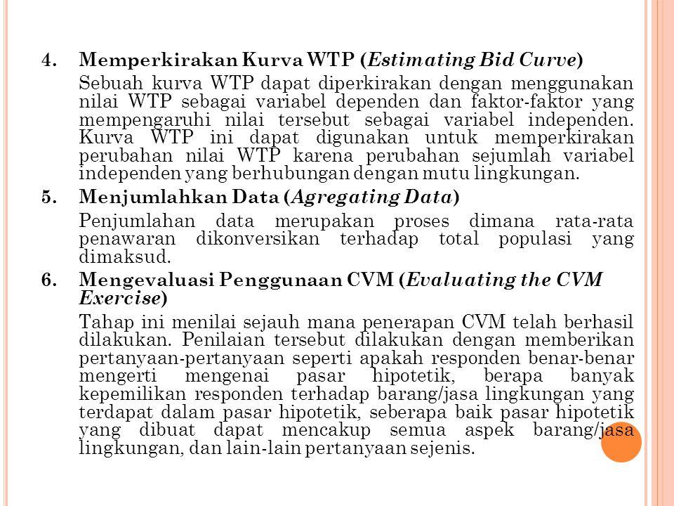 Memperkirakan Kurva WTP (Estimating Bid Curve)