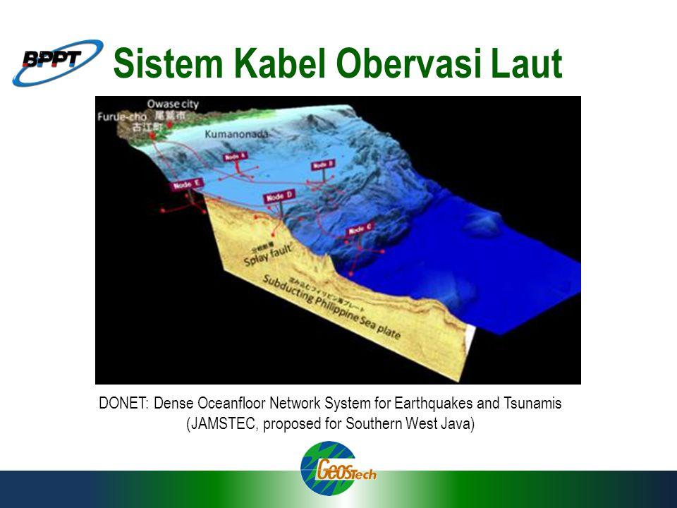 Sistem Kabel Obervasi Laut
