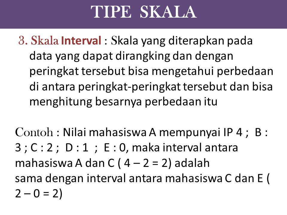 TIPE SKALA 3. Skala Interval : Skala yang diterapkan pada