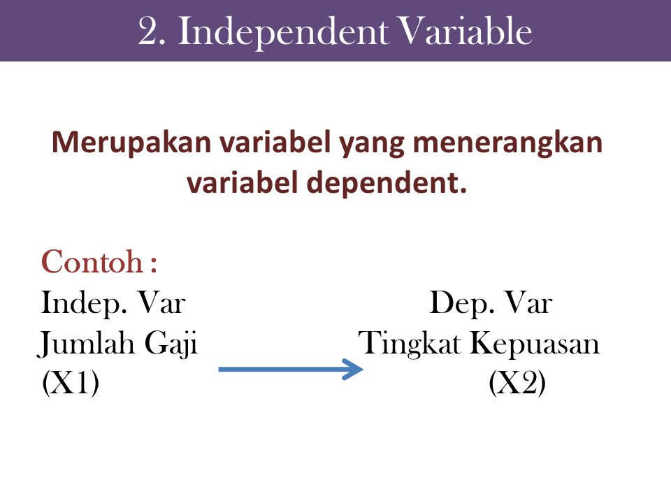 Merupakan variabel yang menerangkan variabel dependent.