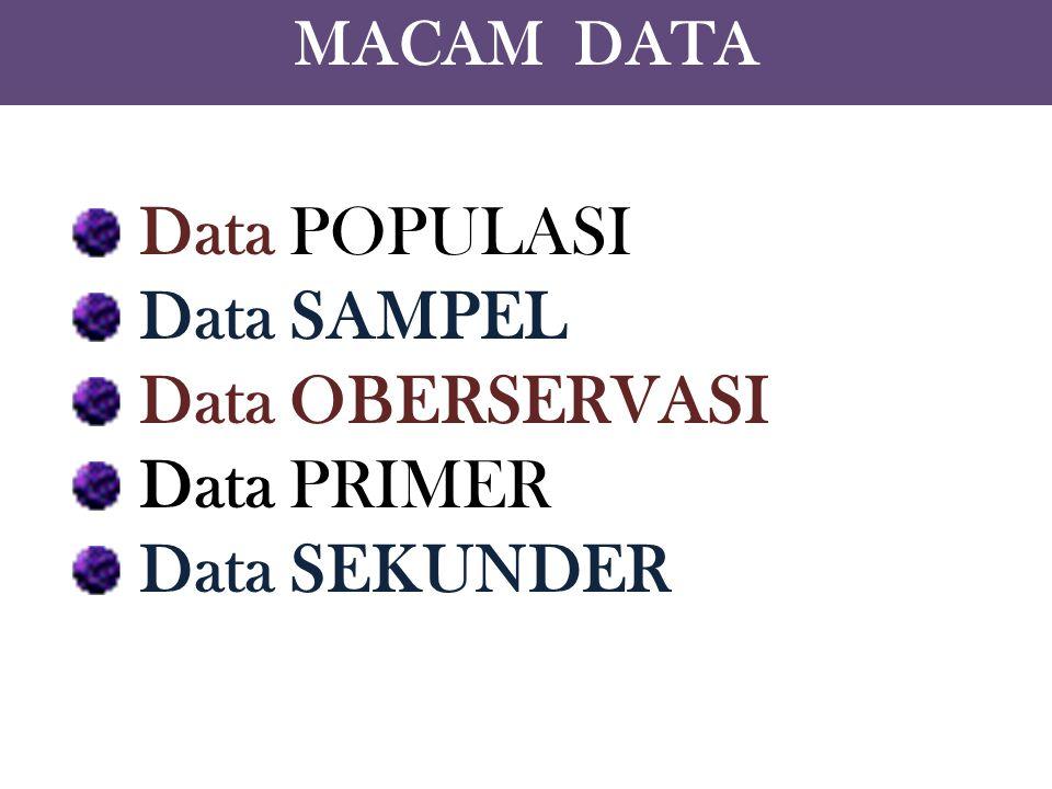 Data POPULASI Data SAMPEL Data OBERSERVASI Data PRIMER Data SEKUNDER