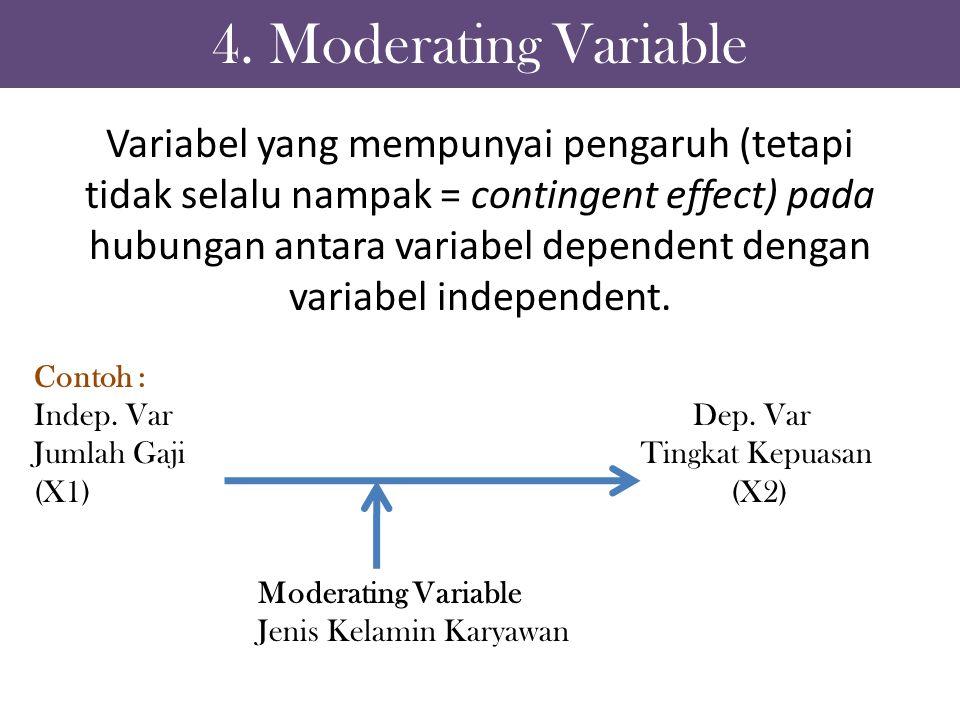 4. Moderating Variable Variabel yang mempunyai pengaruh (tetapi