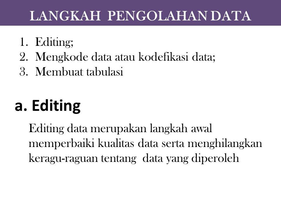 LANGKAH PENGOLAHAN DATA