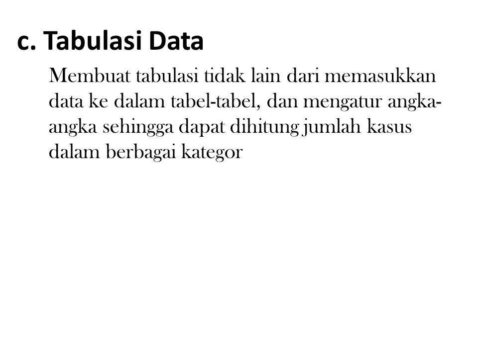 c. Tabulasi Data