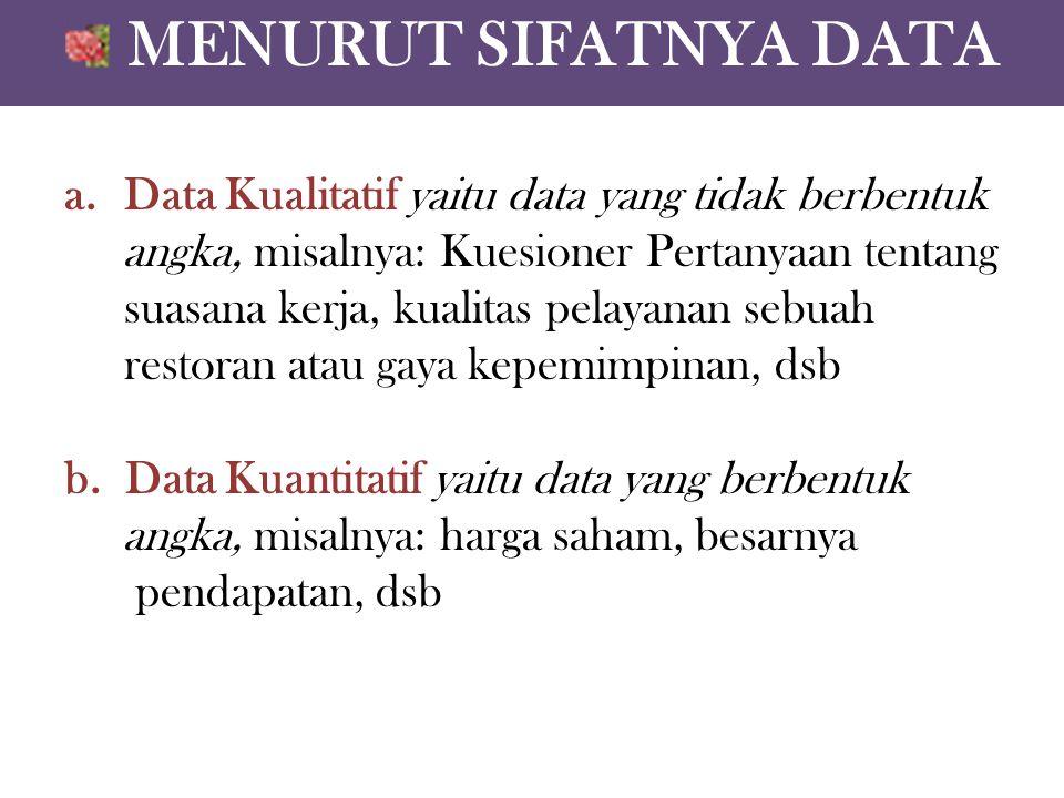 MENURUT SIFATNYA DATA Data Kualitatif yaitu data yang tidak berbentuk