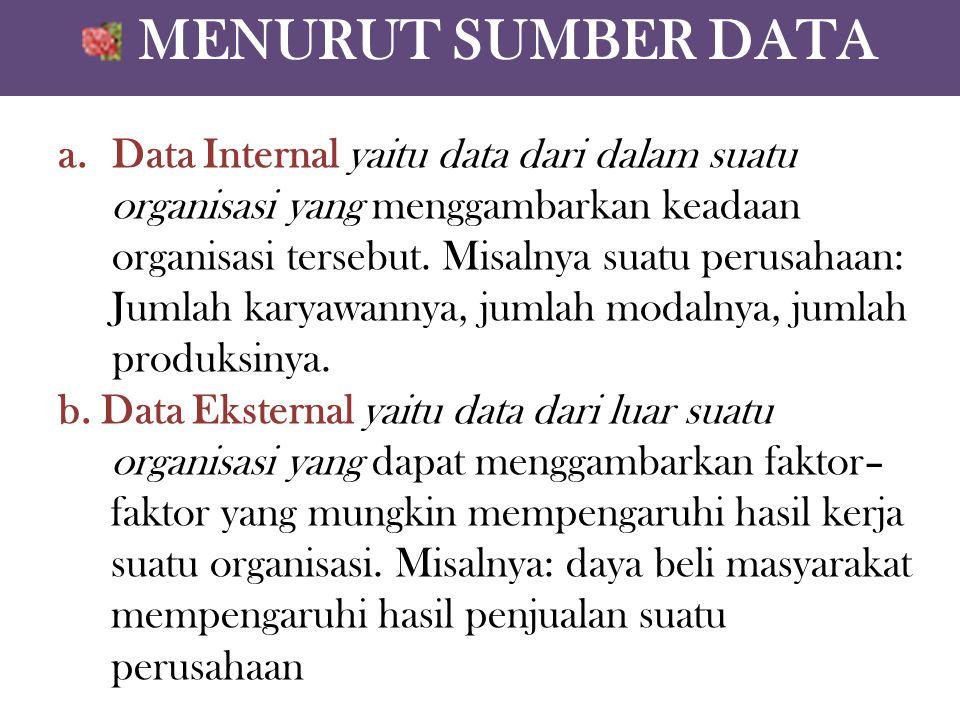 MENURUT SUMBER DATA Data Internal yaitu data dari dalam suatu