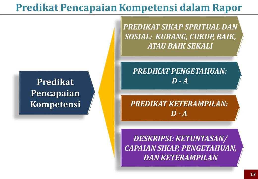 Predikat Pencapaian Kompetensi dalam Rapor