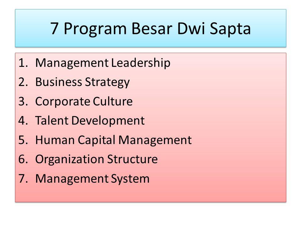 7 Program Besar Dwi Sapta