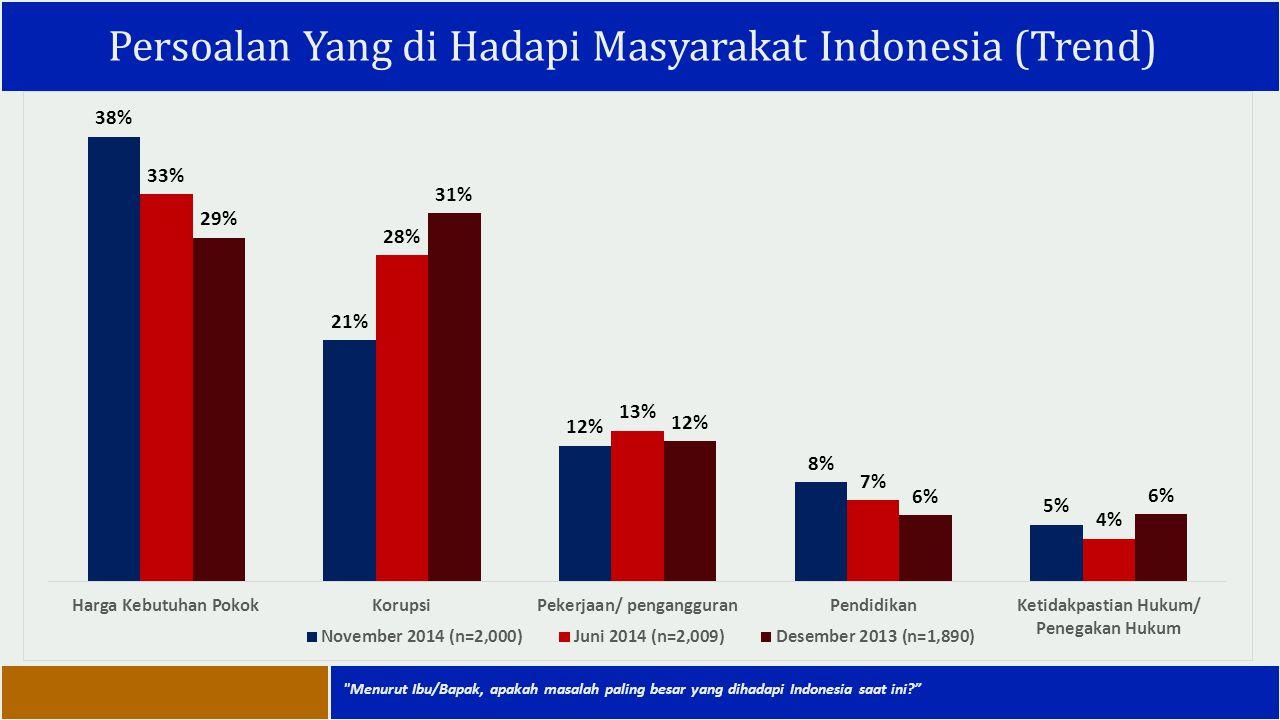 Persoalan Yang di Hadapi Masyarakat Indonesia (Trend)