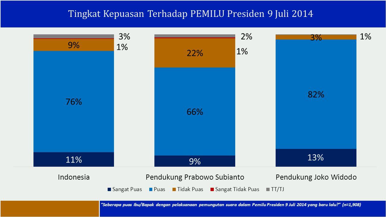 Tingkat Kepuasan Terhadap PEMILU Presiden 9 Juli 2014