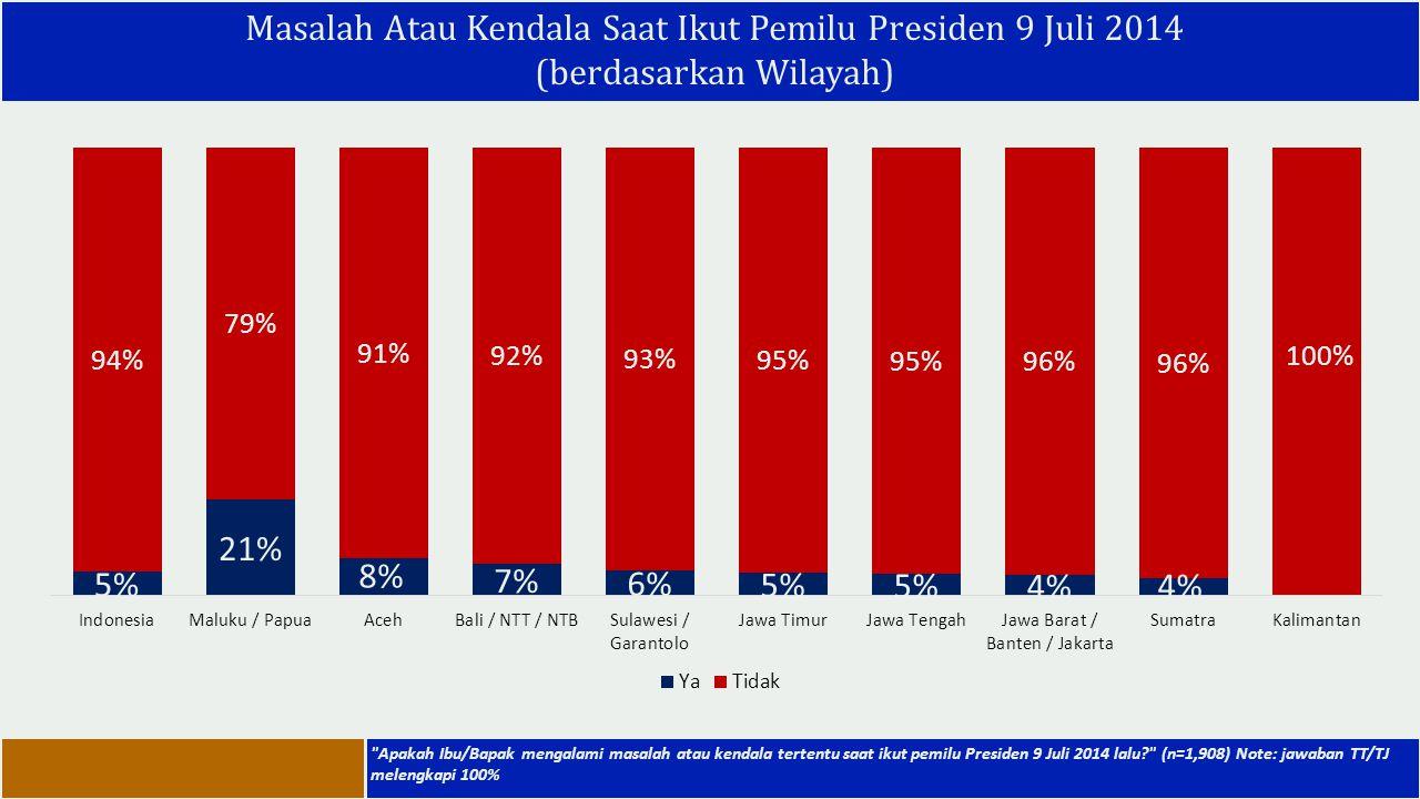 Masalah Atau Kendala Saat Ikut Pemilu Presiden 9 Juli 2014 (berdasarkan Wilayah)