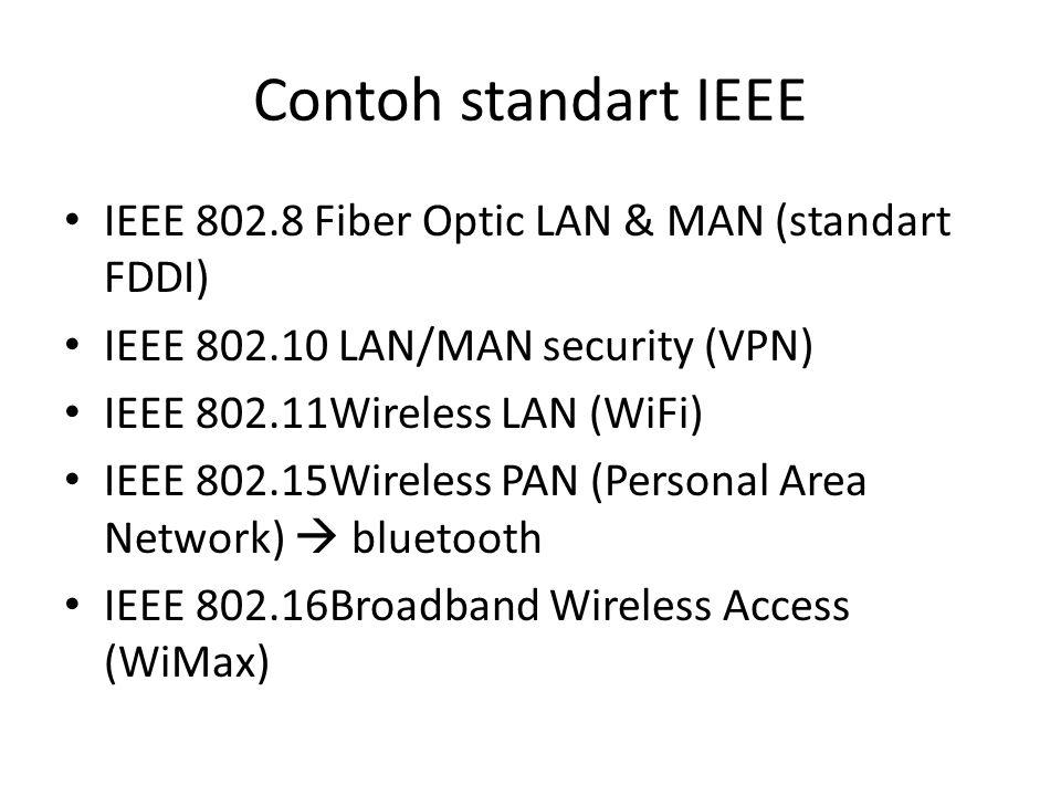 Contoh standart IEEE IEEE 802.8 Fiber Optic LAN & MAN (standart FDDI)