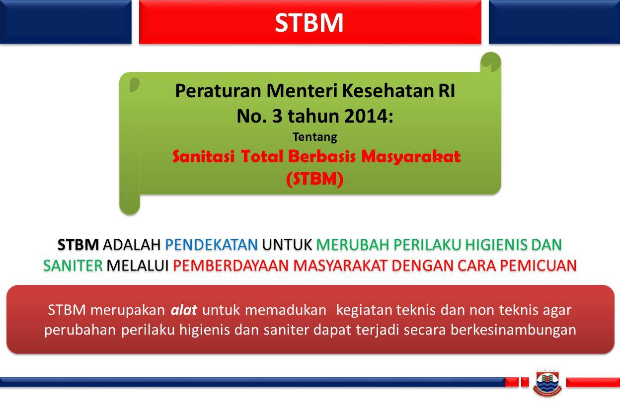 STBM Peraturan Menteri Kesehatan RI No. 3 tahun 2014: